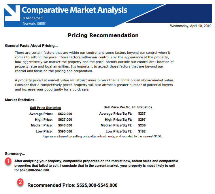 CMA Pricing Recommendation – The Smart Desk